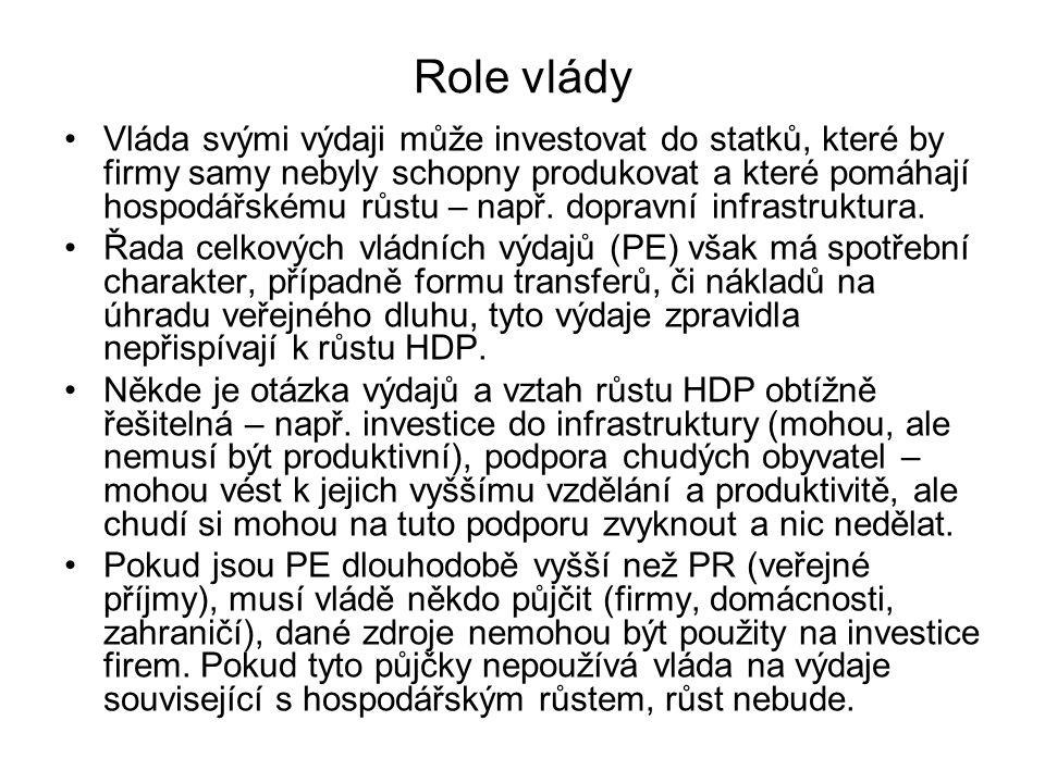 Role vlády
