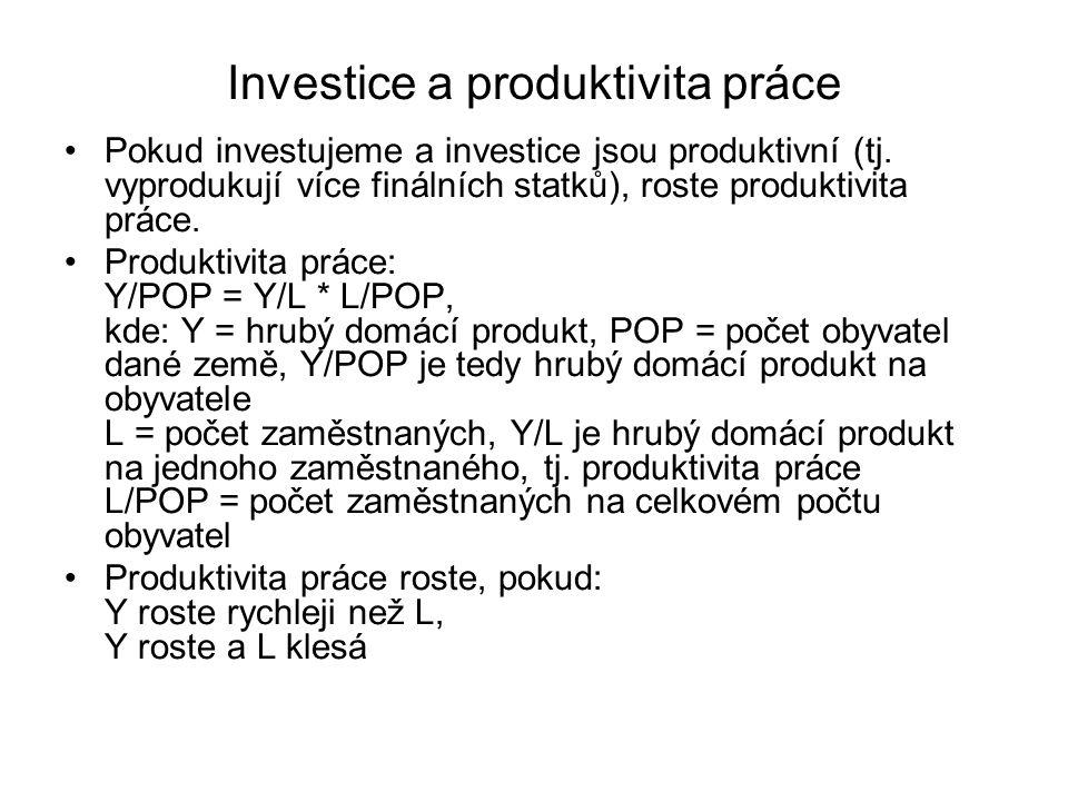 Investice a produktivita práce