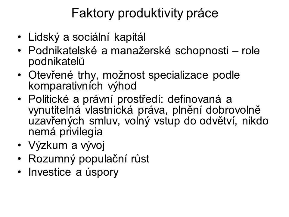 Faktory produktivity práce