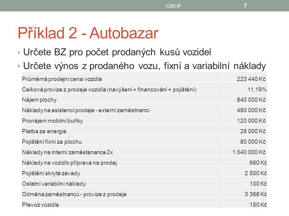 Příklad 2 - Autobazar Určete BZ pro počet prodaných kusů vozidel