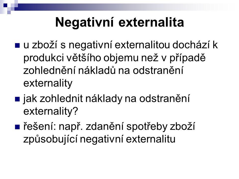 Negativní externalita