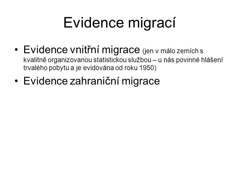 Evidence migrací