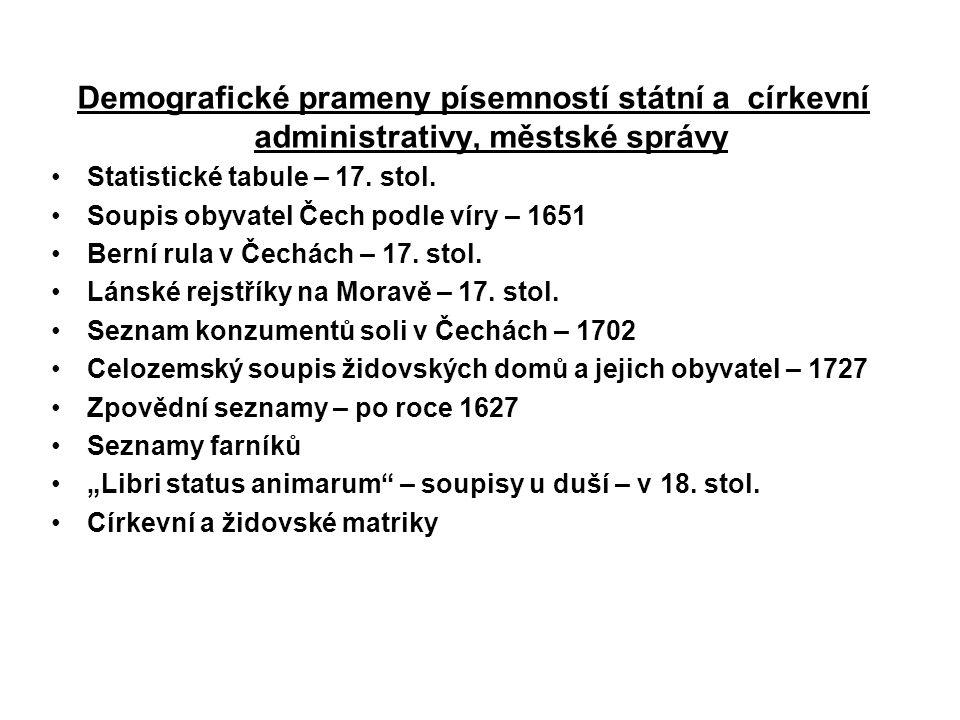Demografické prameny písemností státní a církevní administrativy, městské správy