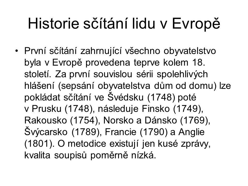 Historie sčítání lidu v Evropě