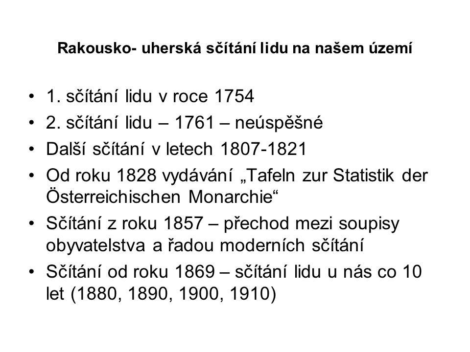 Rakousko- uherská sčítání lidu na našem území