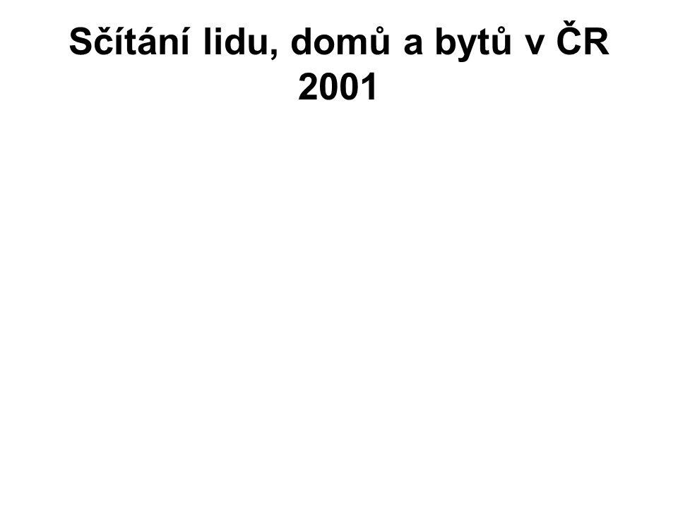 Sčítání lidu, domů a bytů v ČR 2001