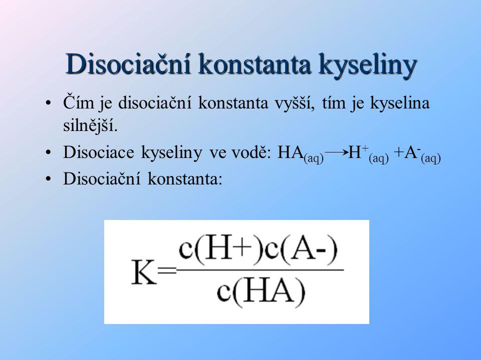 Disociační konstanta kyseliny