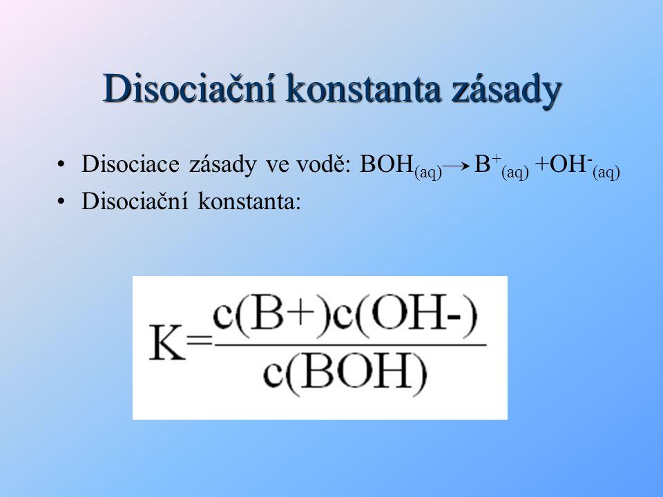 Disociační konstanta zásady