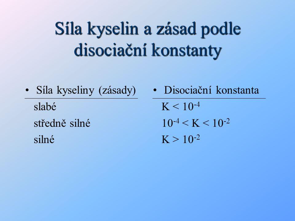 Síla kyselin a zásad podle disociační konstanty