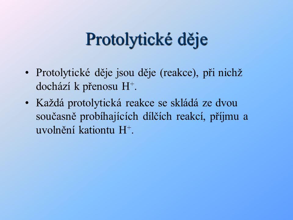 Protolytické děje Protolytické děje jsou děje (reakce), při nichž dochází k přenosu H+.