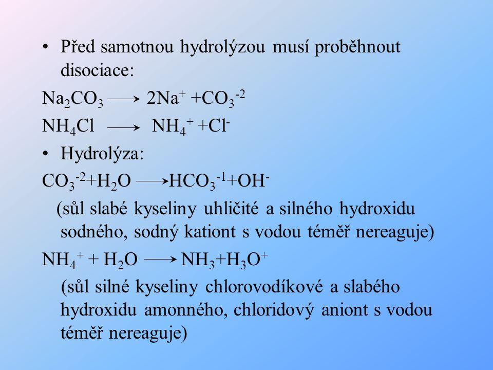 Před samotnou hydrolýzou musí proběhnout disociace: