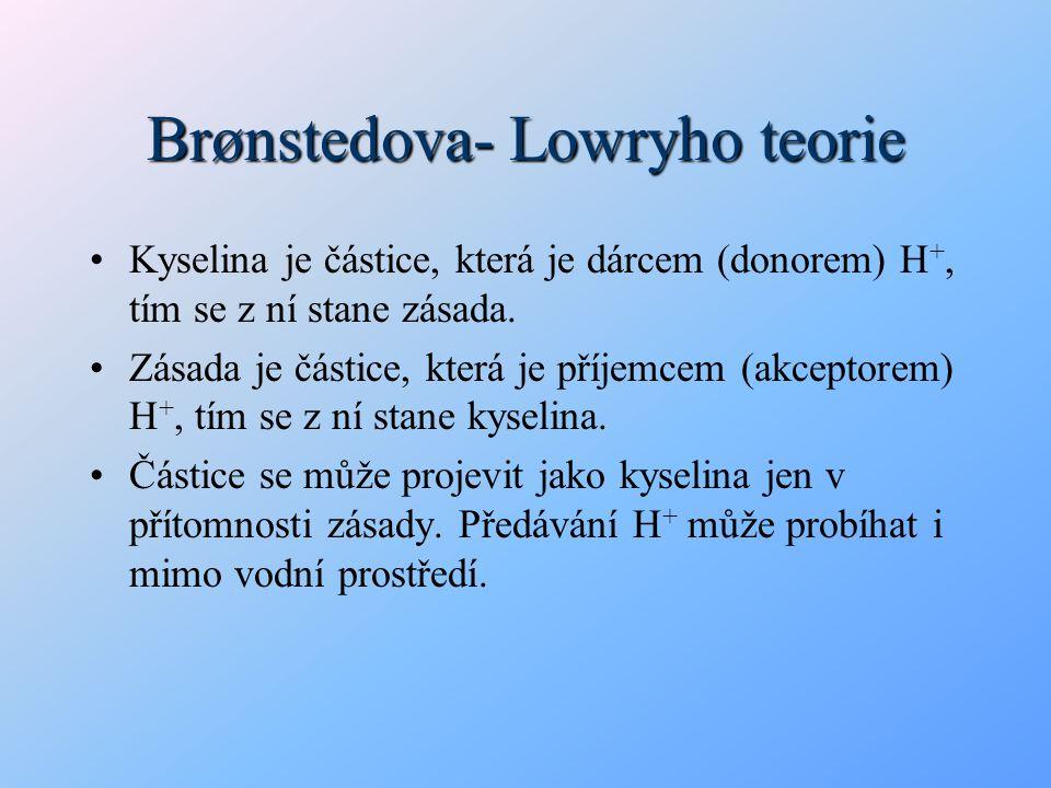 Brønstedova- Lowryho teorie