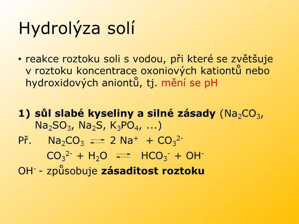 Hydrolýza solí