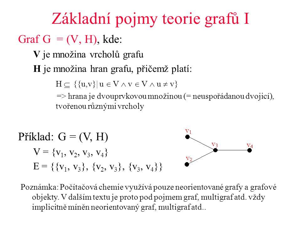 Základní pojmy teorie grafů I