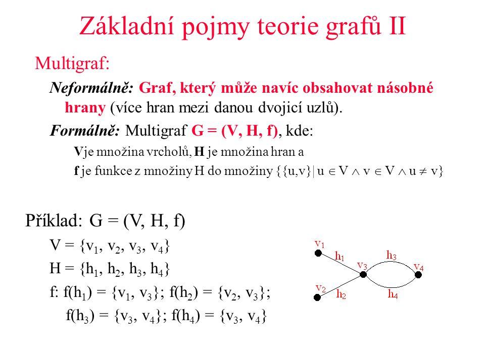 Základní pojmy teorie grafů II