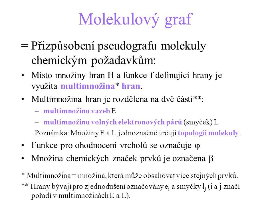 Molekulový graf = Přizpůsobení pseudografu molekuly chemickým požadavkům: