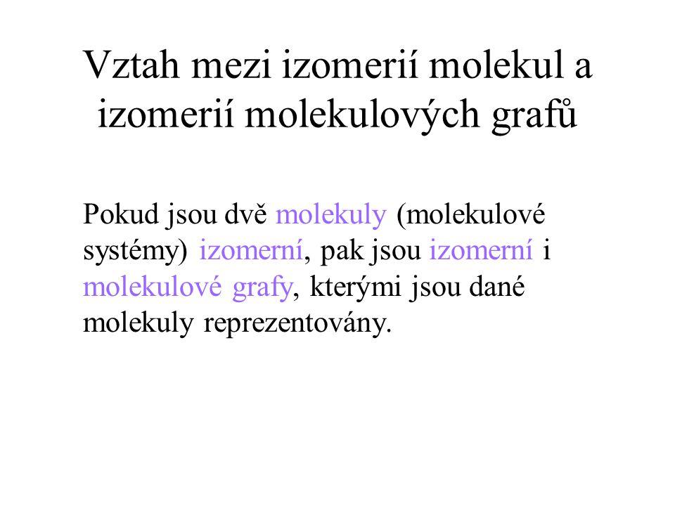 Vztah mezi izomerií molekul a izomerií molekulových grafů