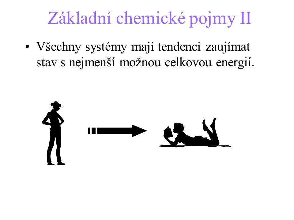 Základní chemické pojmy II