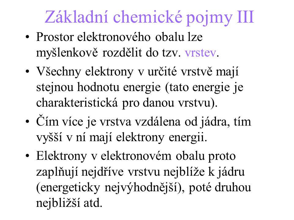 Základní chemické pojmy III