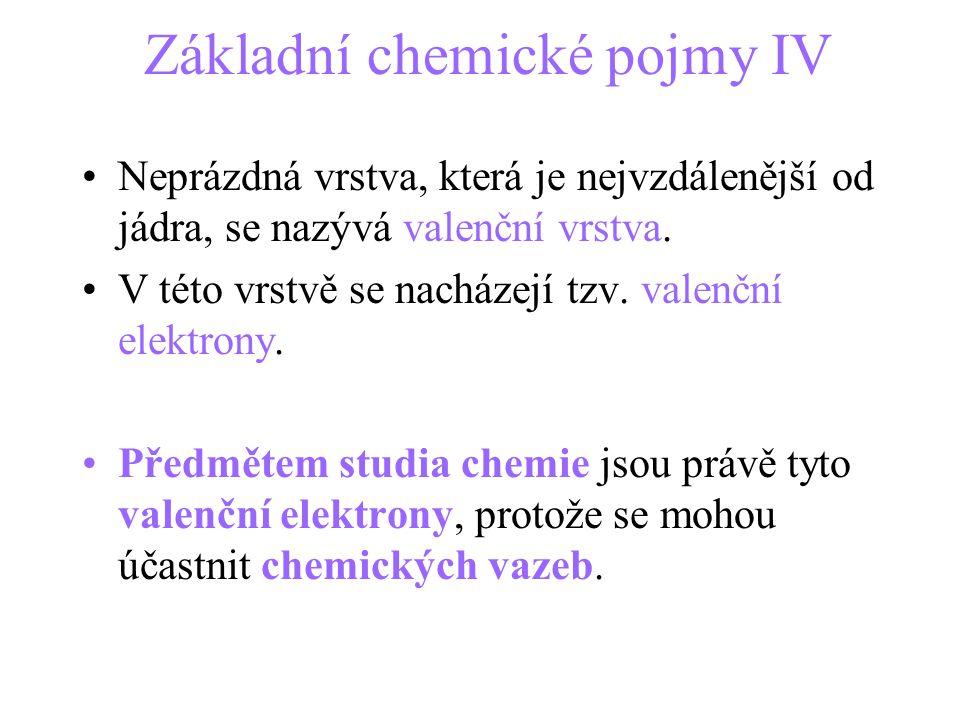 Základní chemické pojmy IV