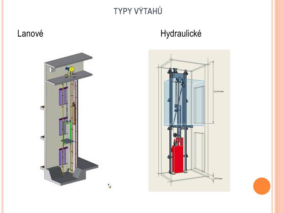 TYPY VÝTAHŮ Lanové Hydraulické