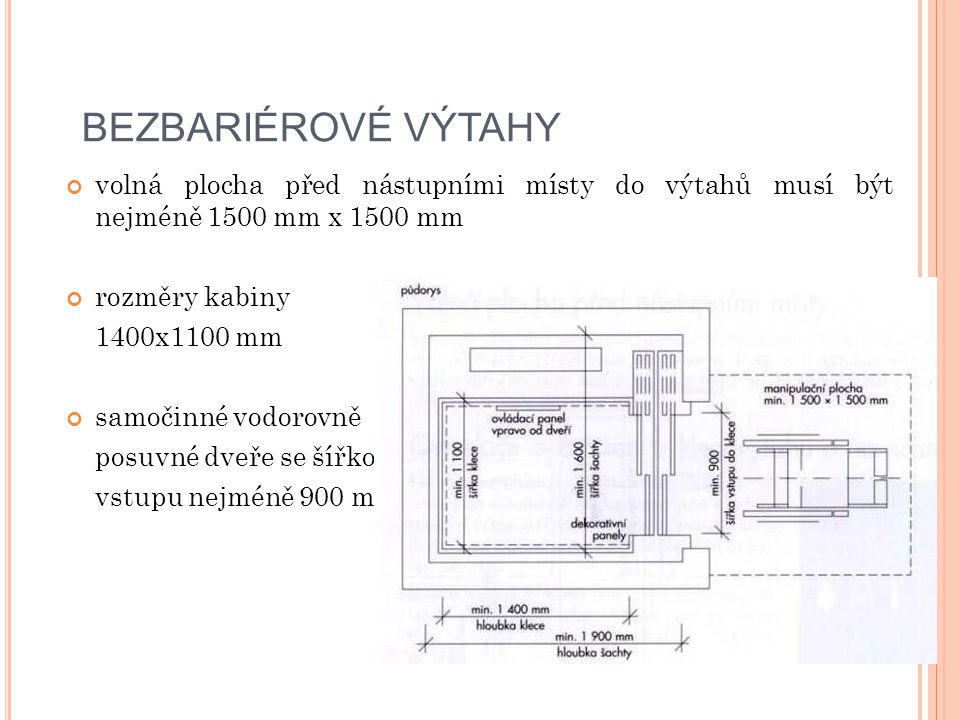 BEZBARIÉROVÉ VÝTAHY volná plocha před nástupními místy do výtahů musí být nejméně 1500 mm x 1500 mm.