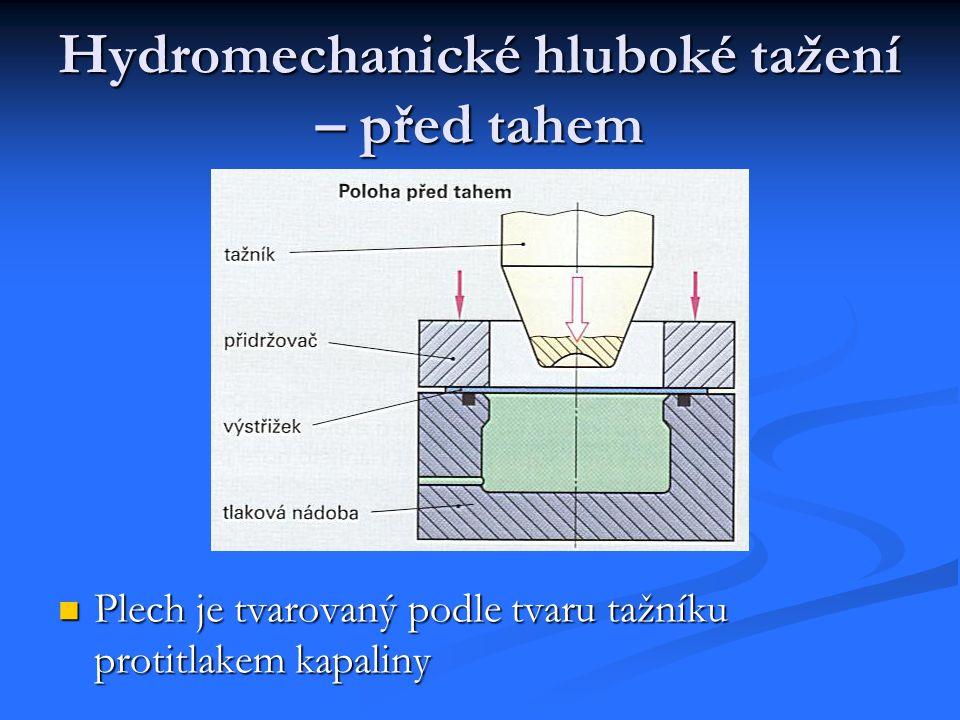 Hydromechanické hluboké tažení – před tahem