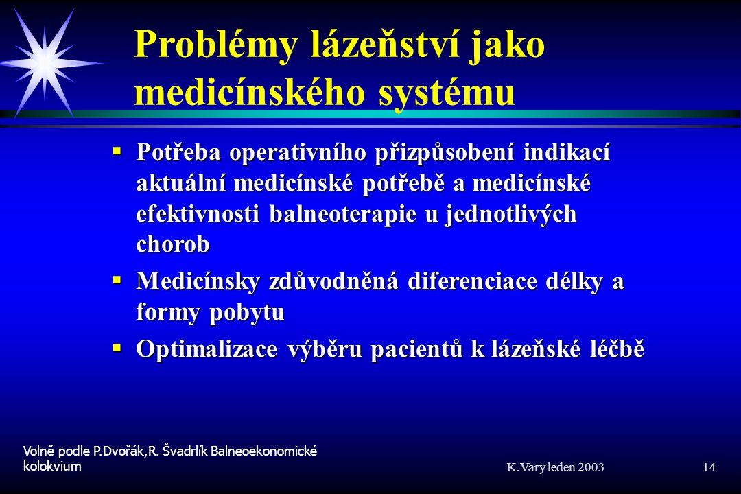Problémy lázeňství jako medicínského systému
