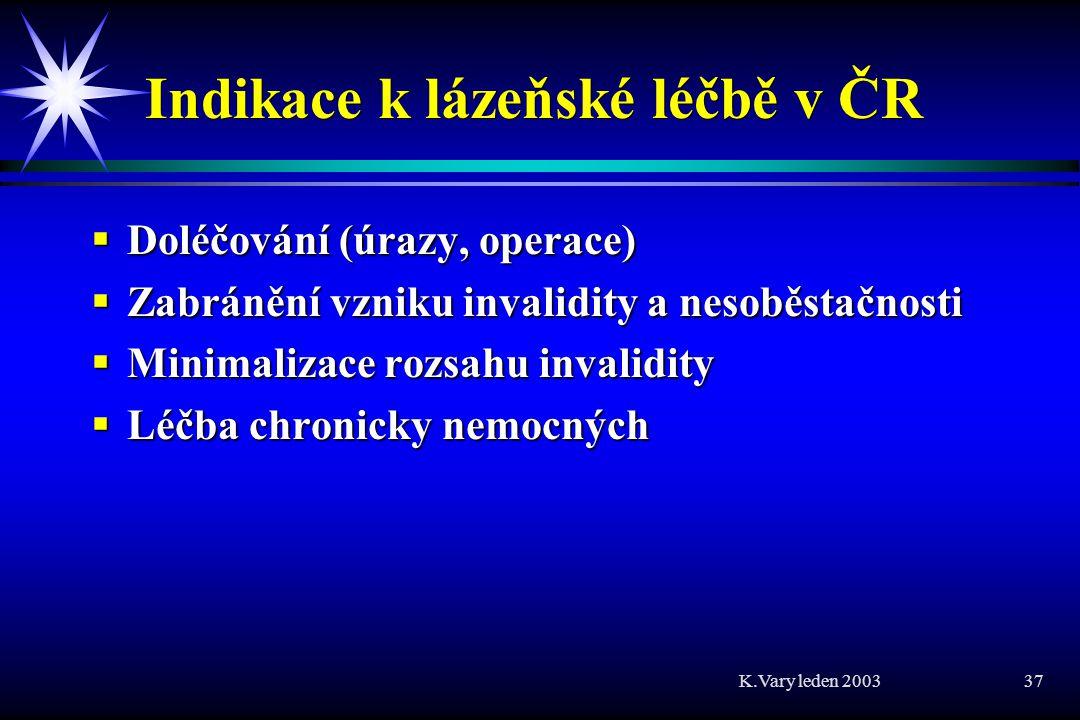Indikace k lázeňské léčbě v ČR