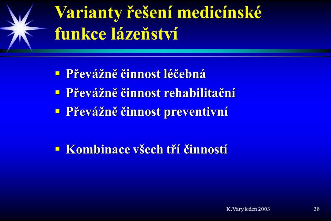 Varianty řešení medicínské funkce lázeňství