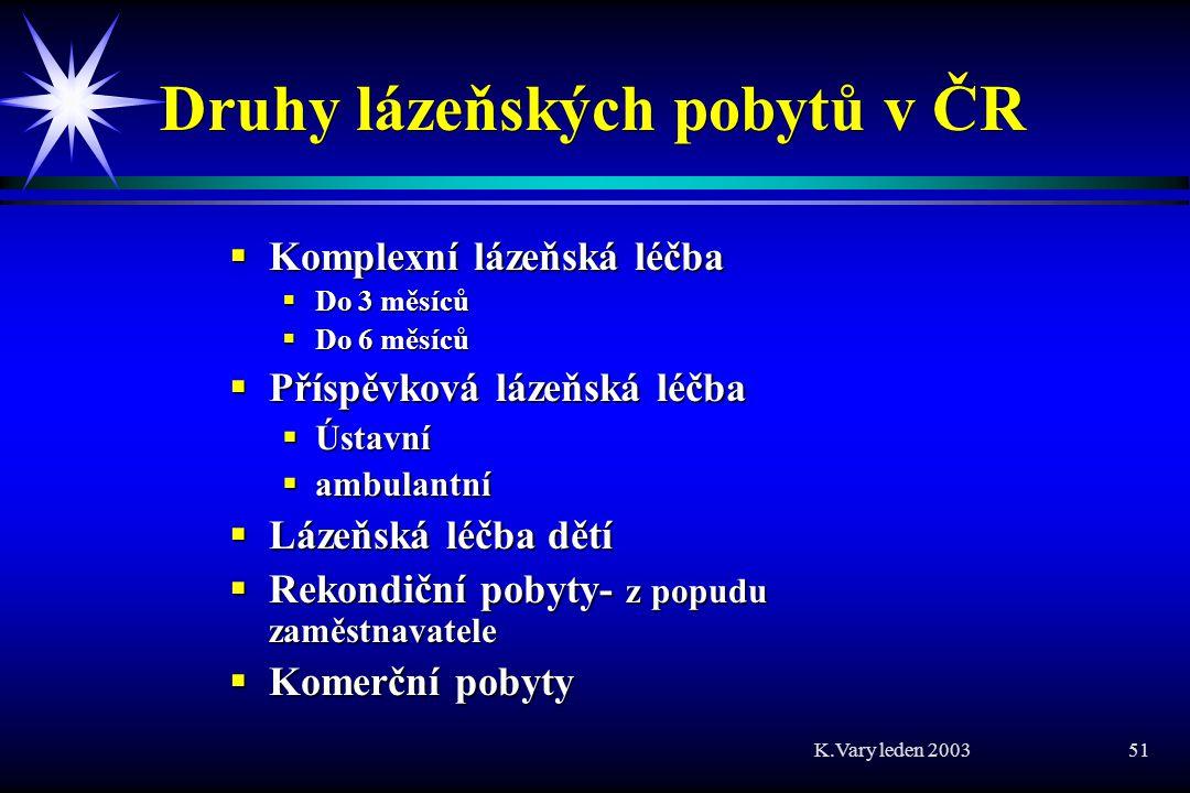 Druhy lázeňských pobytů v ČR
