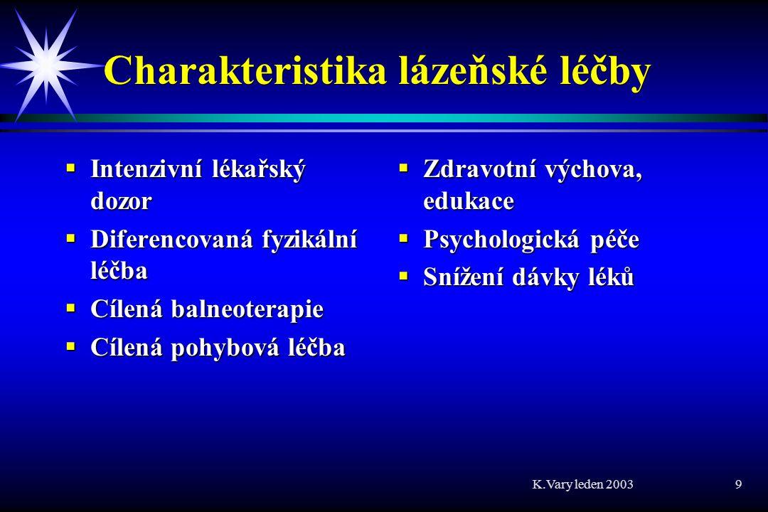 Charakteristika lázeňské léčby