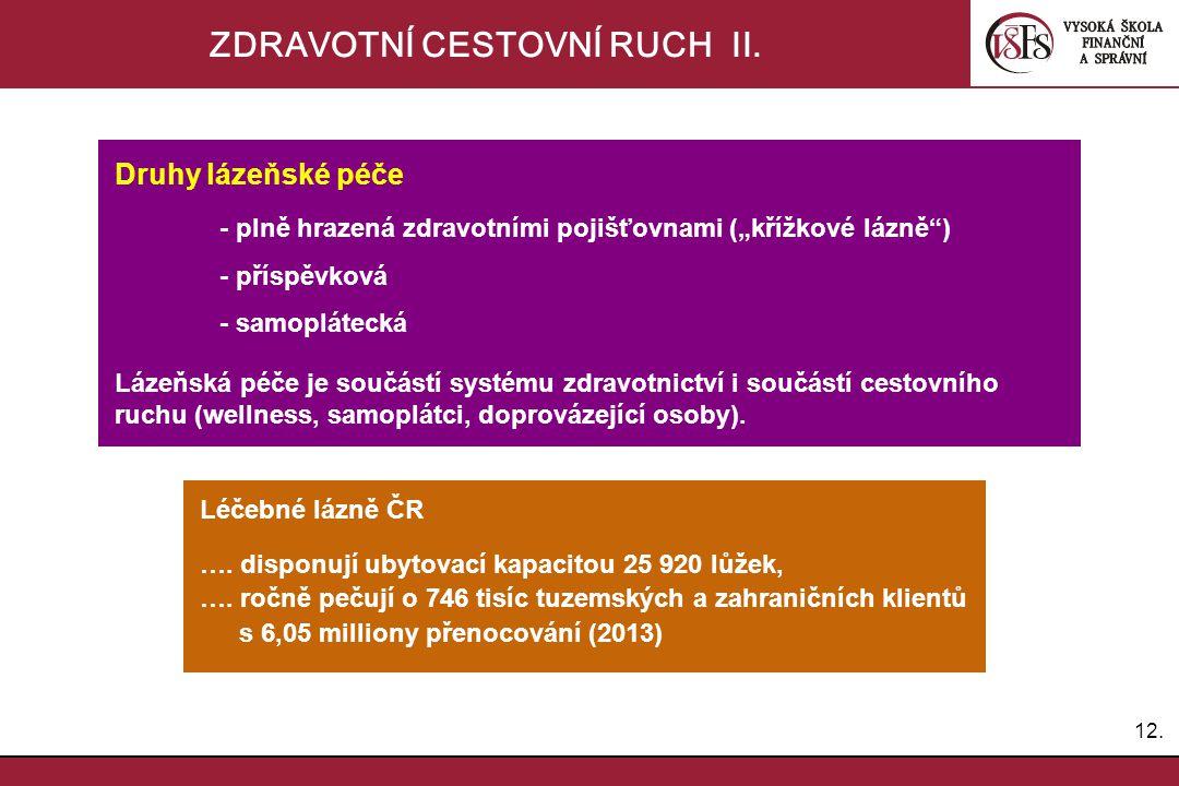 ZDRAVOTNÍ CESTOVNÍ RUCH II.