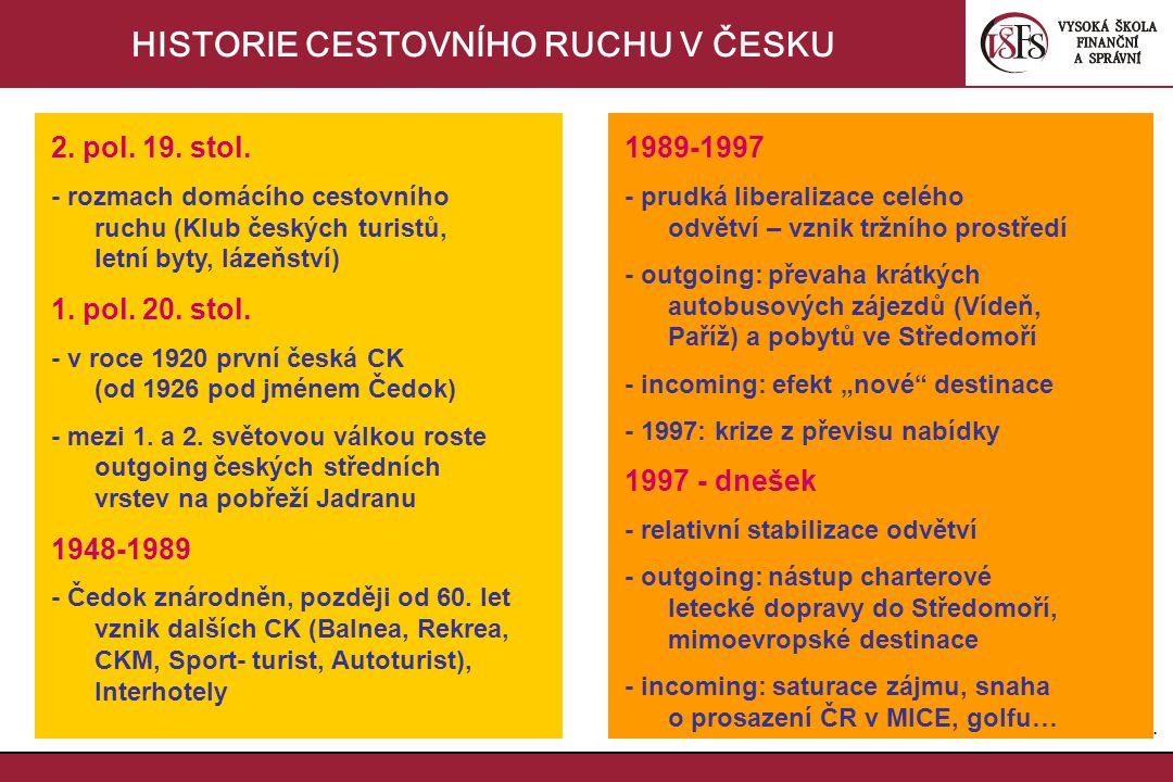 HISTORIE CESTOVNÍHO RUCHU V ČESKU
