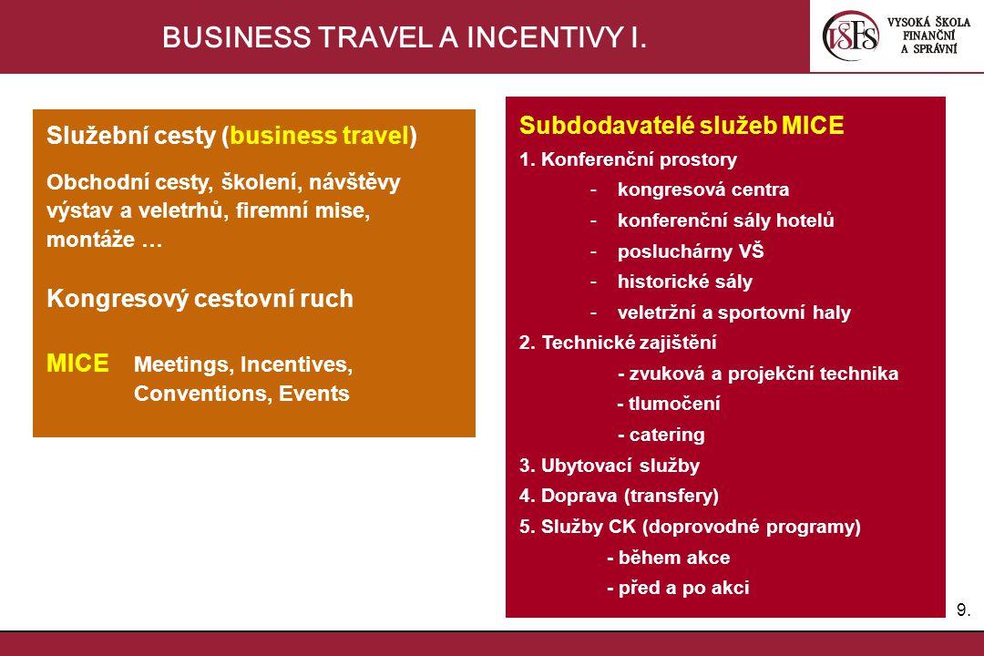 BUSINESS TRAVEL A INCENTIVY I.