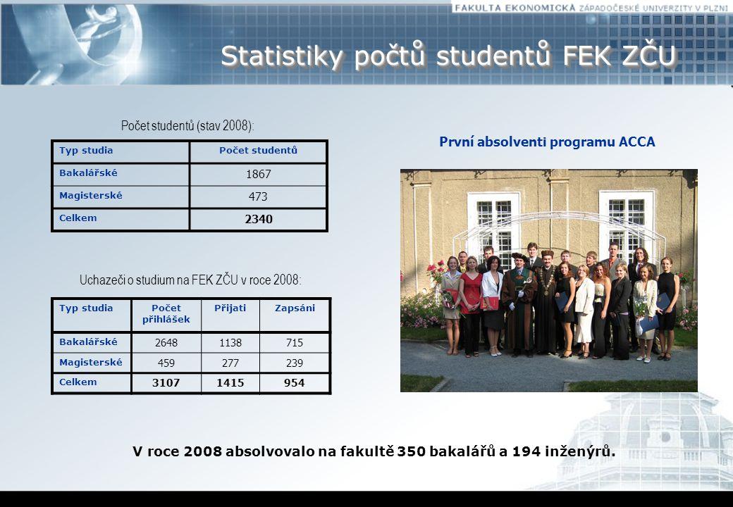 Statistiky počtů studentů FEK ZČU