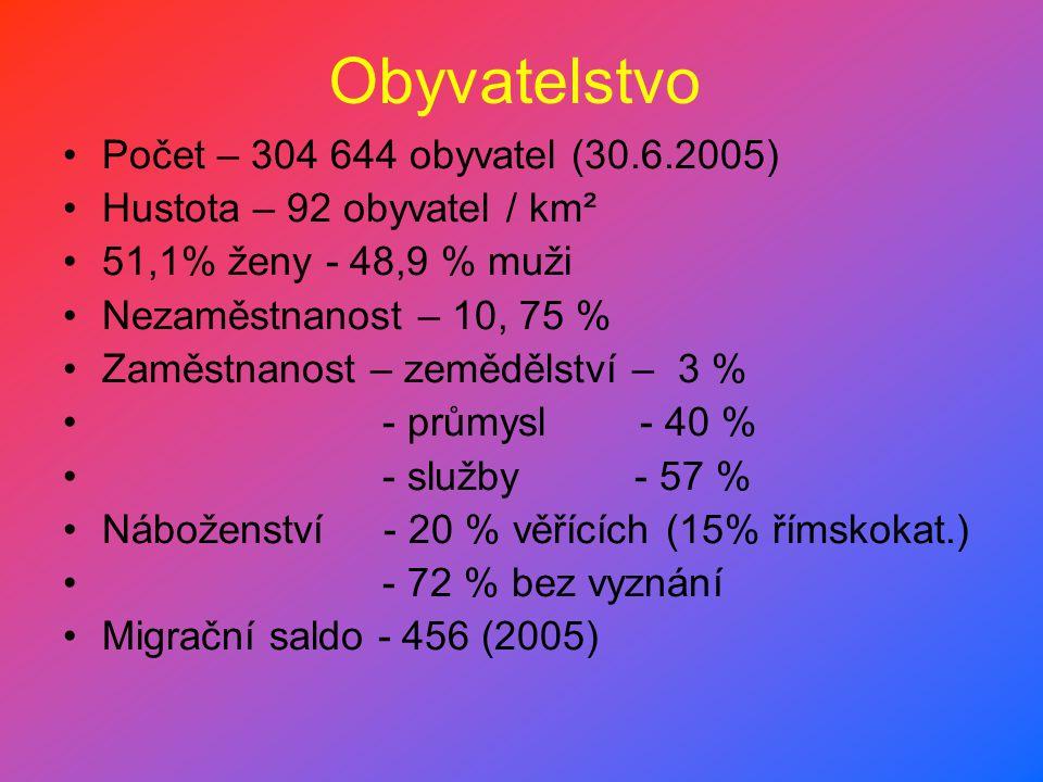Obyvatelstvo Počet – 304 644 obyvatel (30.6.2005)