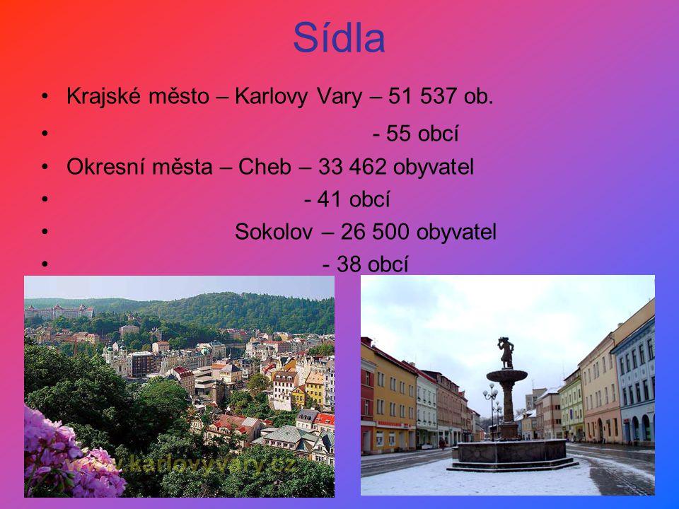 Sídla Krajské město – Karlovy Vary – 51 537 ob. - 55 obcí