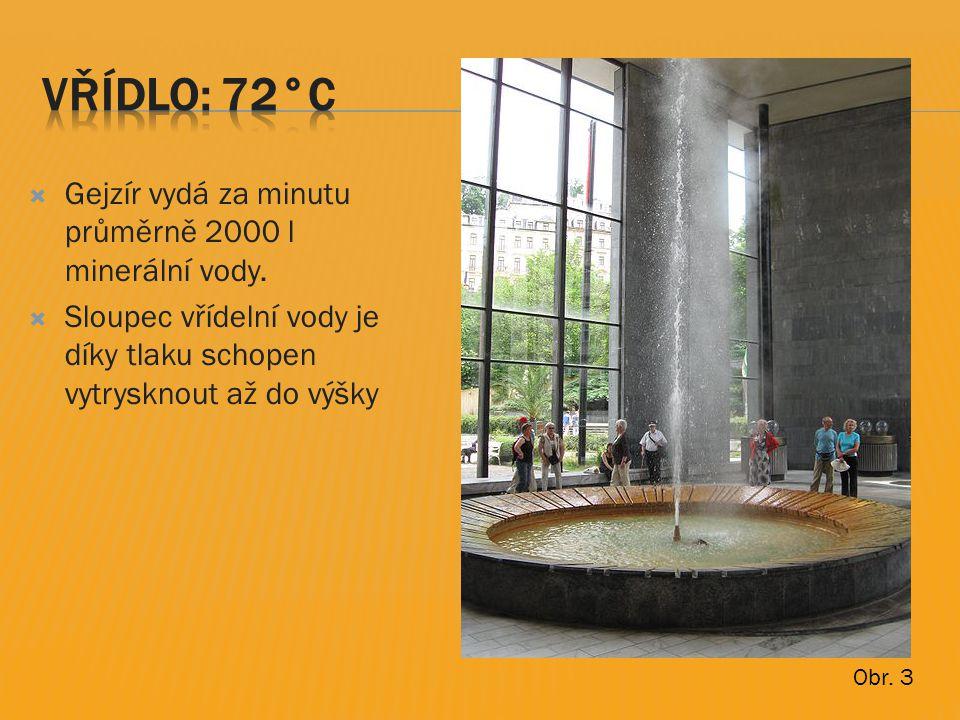Vřídlo: 72°C Gejzír vydá za minutu průměrně 2000 l minerální vody.