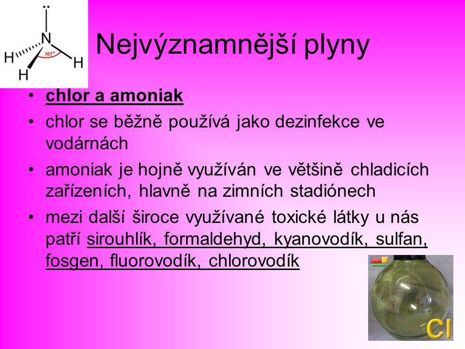 Nejvýznamnější plyny chlor a amoniak