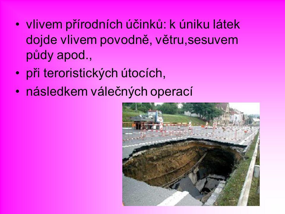 vlivem přírodních účinků: k úniku látek dojde vlivem povodně, větru,sesuvem půdy apod.,