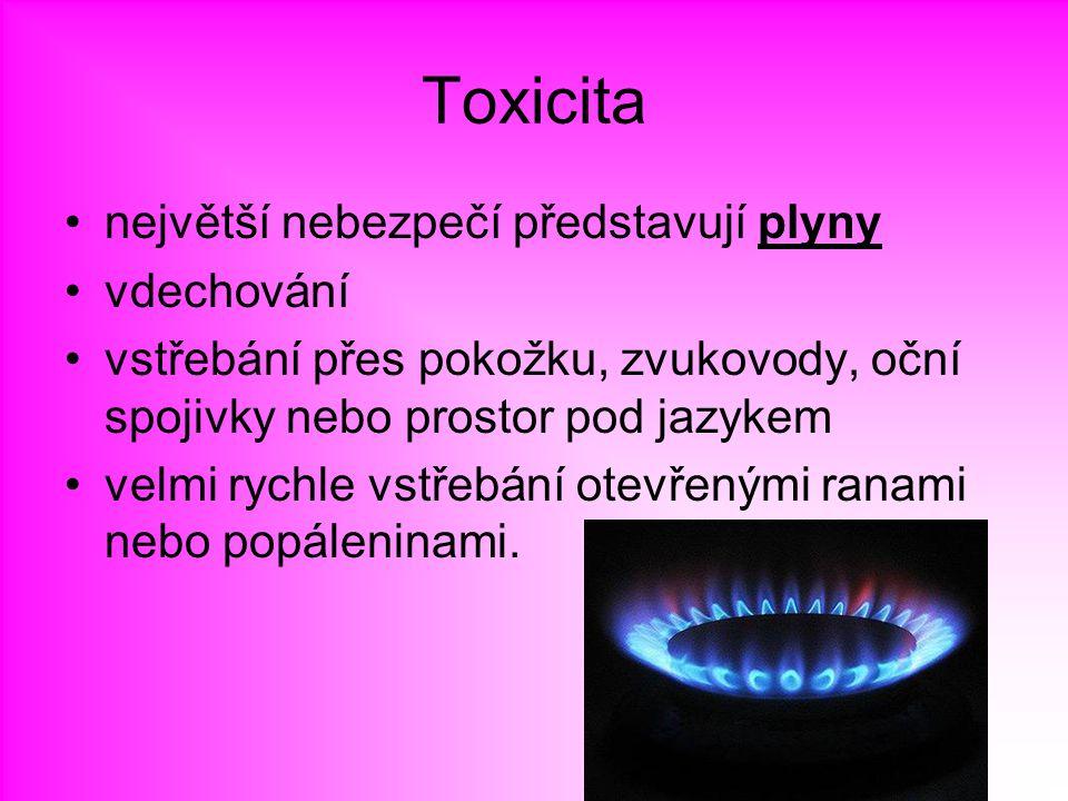 Toxicita největší nebezpečí představují plyny vdechování