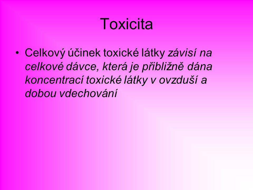 Toxicita Celkový účinek toxické látky závisí na celkové dávce, která je přibližně dána koncentrací toxické látky v ovzduší a dobou vdechování.