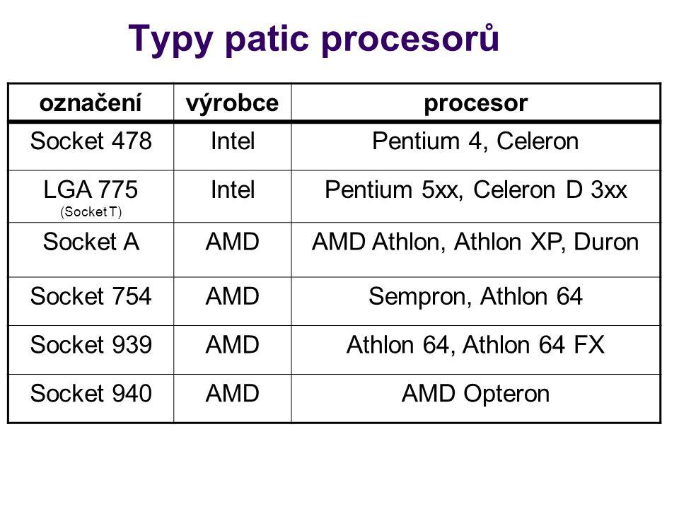 AMD Athlon, Athlon XP, Duron