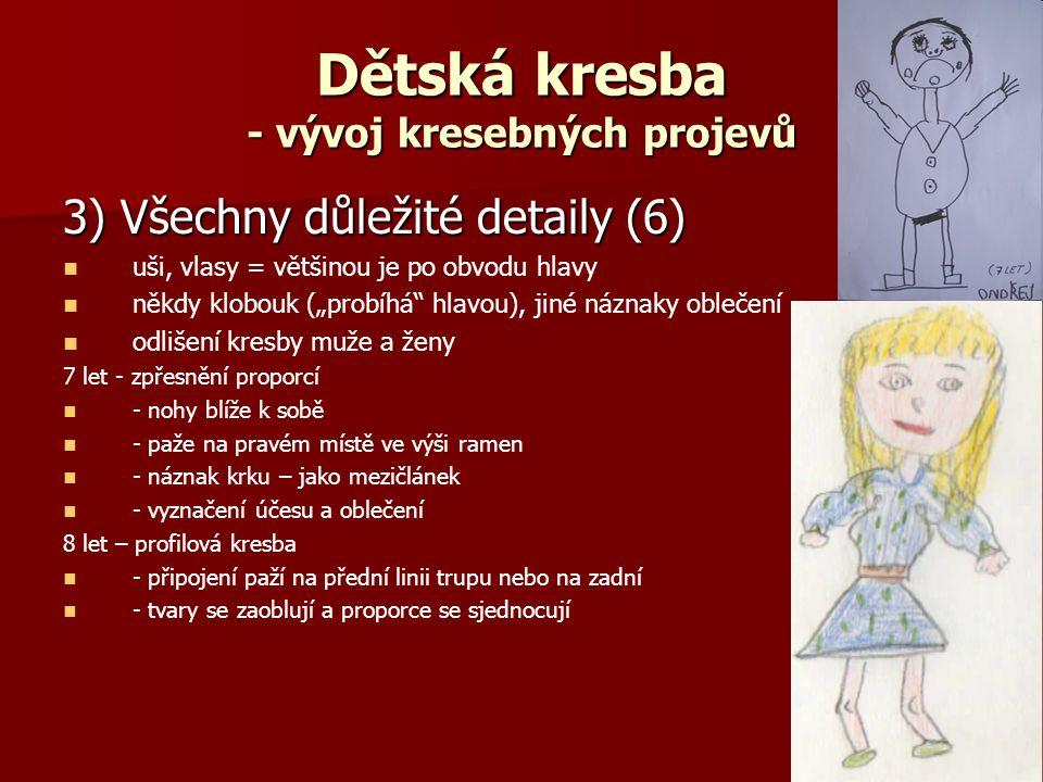 Dětská kresba - vývoj kresebných projevů