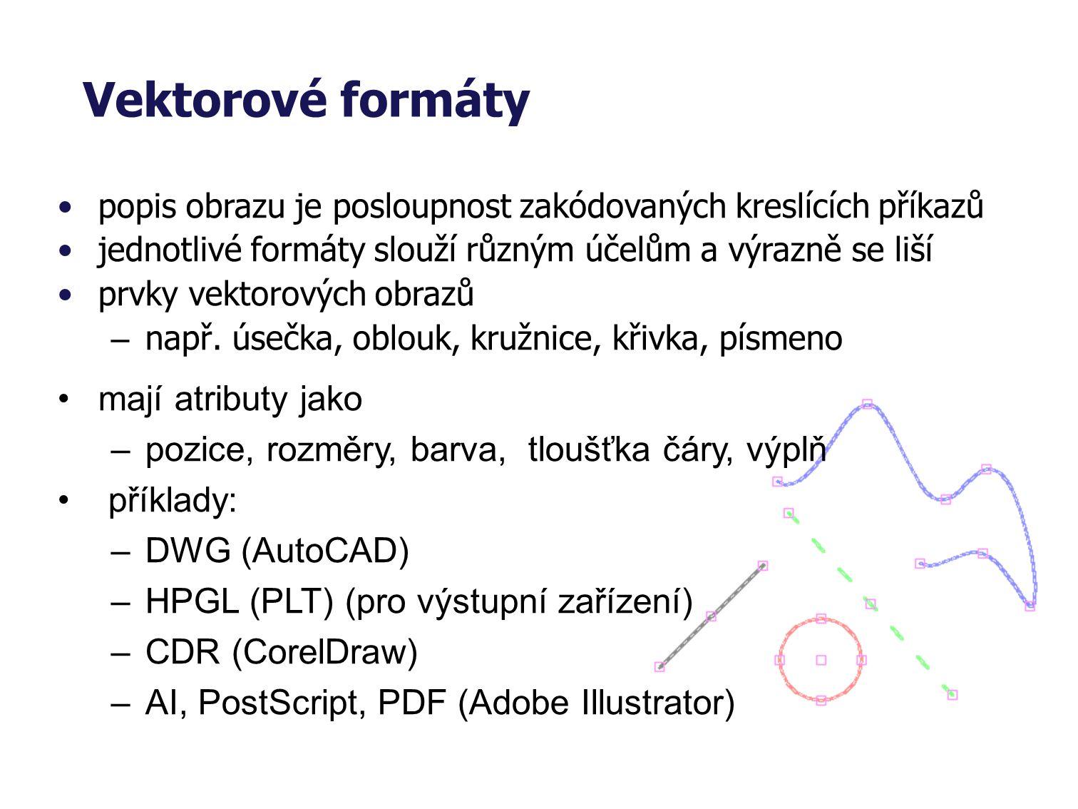 Vektorové formáty mají atributy jako