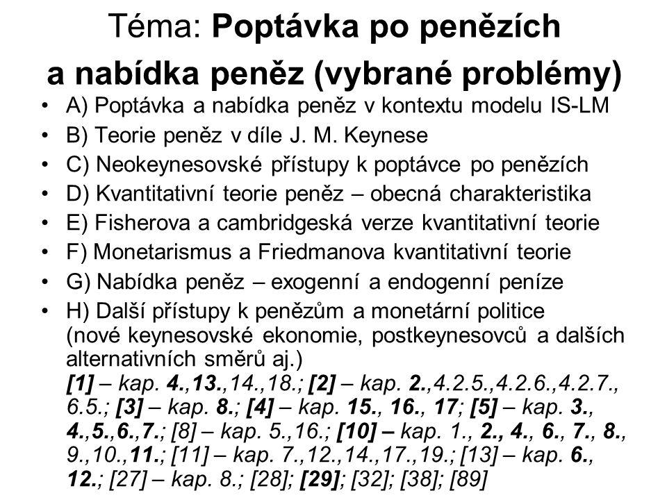 Téma: Poptávka po penězích a nabídka peněz (vybrané problémy)