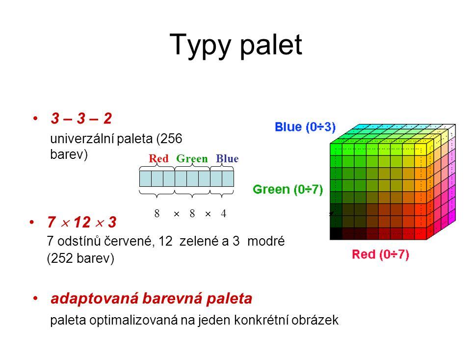 Typy palet 3 – 3 – 2 7  12  3 adaptovaná barevná paleta