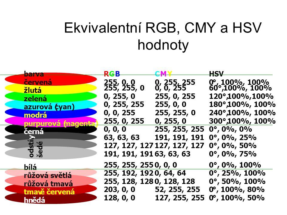 Ekvivalentní RGB, CMY a HSV hodnoty