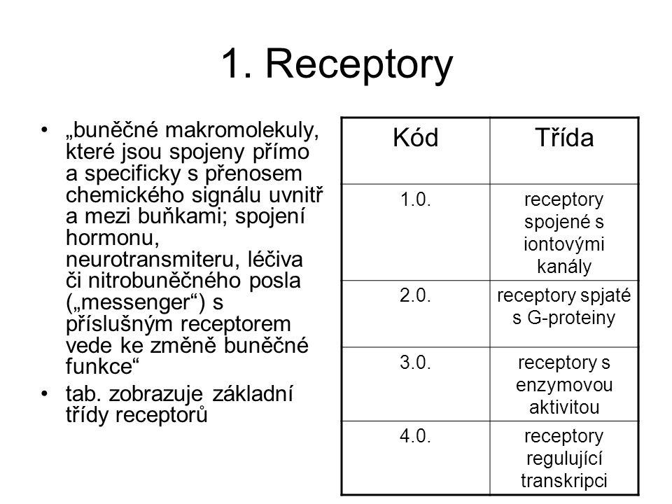 1. Receptory